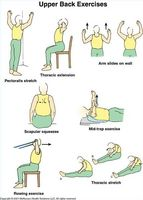 Exercices Upper Back Pain Relief